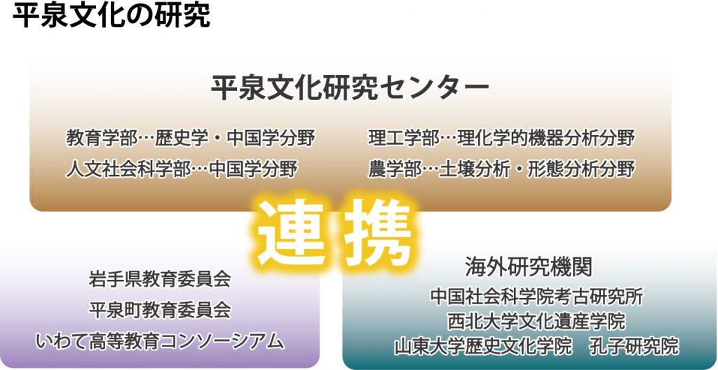 system_img